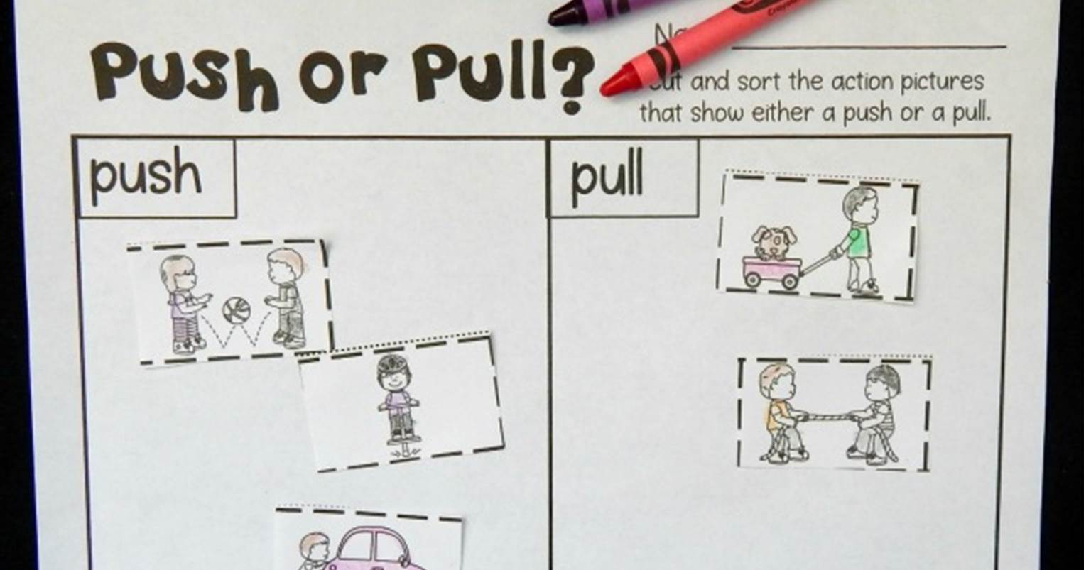 Push or Pull Sort The Kindergarten Connection – Push and Pull Worksheets