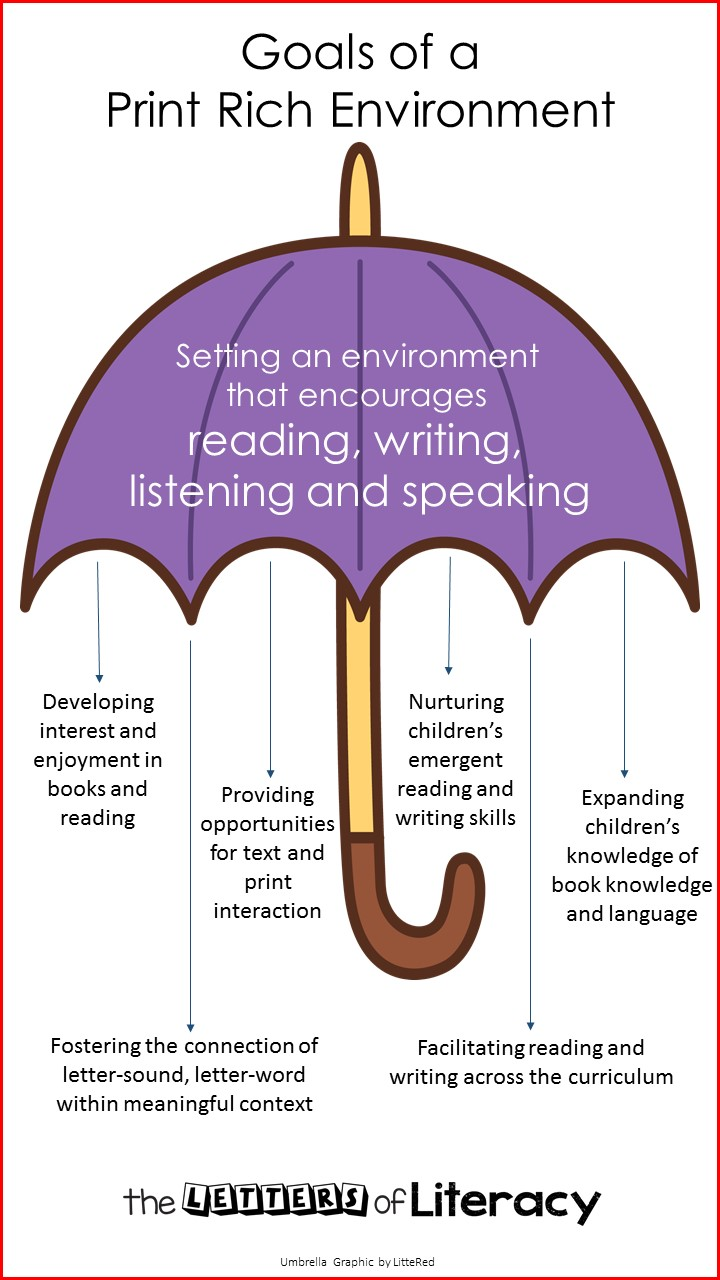 Are your children immersed in a print-rich environment? Great tips and thoughts on having a literacy rich classroom or home.