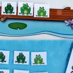 Frog Word Work Activity