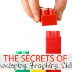 The Secrets of Developing Graphing Skills