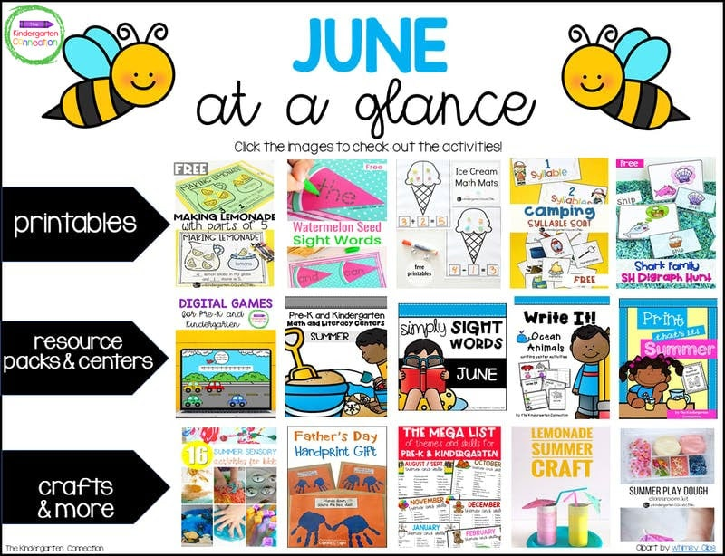 Keep apprised of all the newest additions like our At a Glances packed with monthly resources and activities!